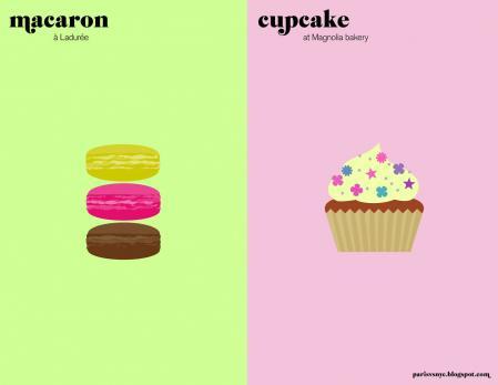 Paris vs NewYork_macaron