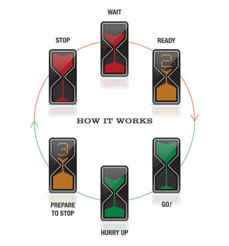 Sand Glass LED Traffic Lights_3
