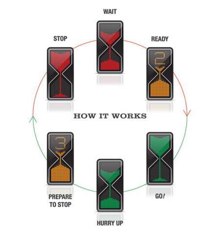 Sand Glass LED Traffic Lights_3