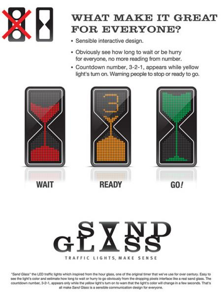 Sand Glass LED Traffic Lights_2