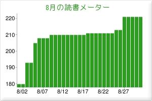 2011/8 読書量