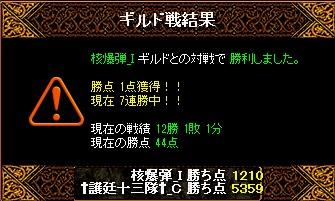 4/2日GV核爆弾様