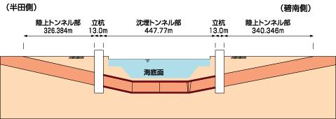 kinu-t3.jpg