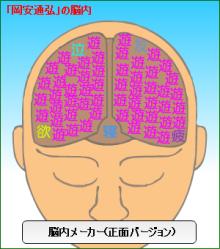 脳内メーカー(正面版)