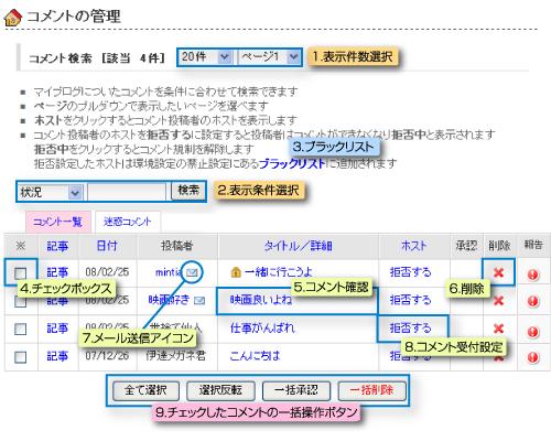 コメント(トラックバック)の管理ページの構成
