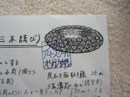 レッスンのレシピ
