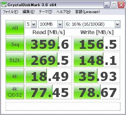 SSDx2 RAID0