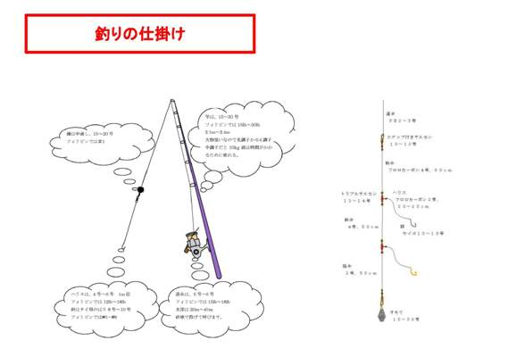 釣行スケジュール2_ページ_05