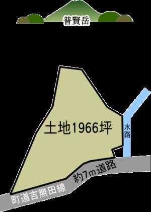 上益城郡御船町田代土地配置図