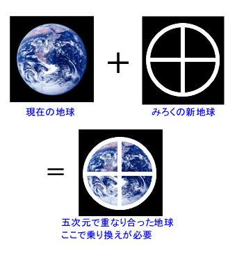norikae earth 5