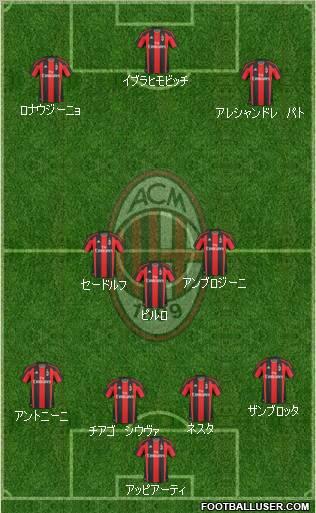 38599_A_C__Milan.jpg