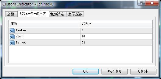 IchimokuDlg.jpg