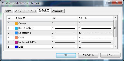 IchimokuDlg1.jpg