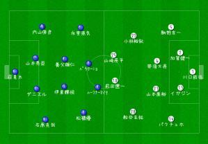 甲府vs磐田