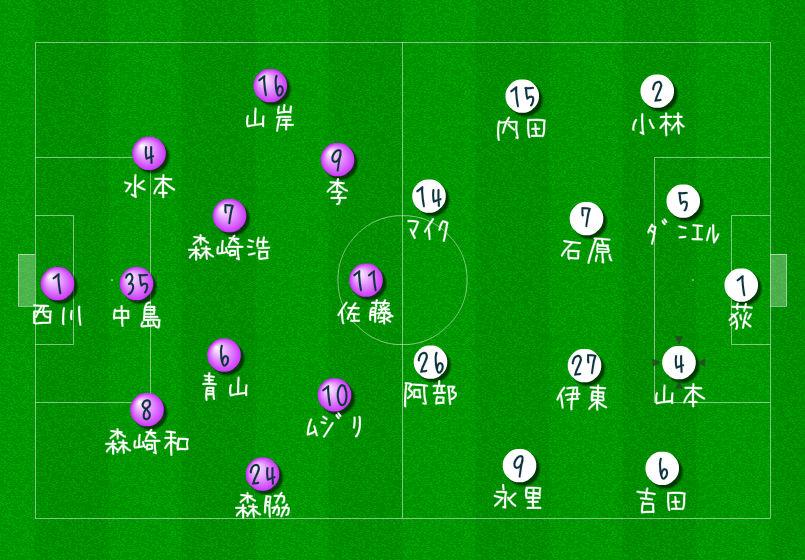 広島vs甲府