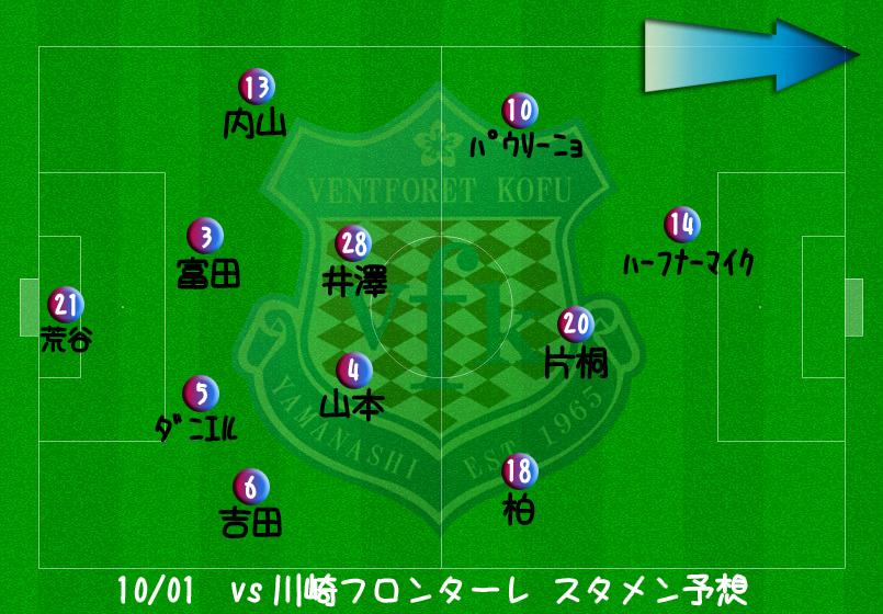 甲府vs川崎