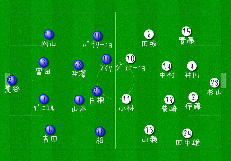 甲府vs川崎2