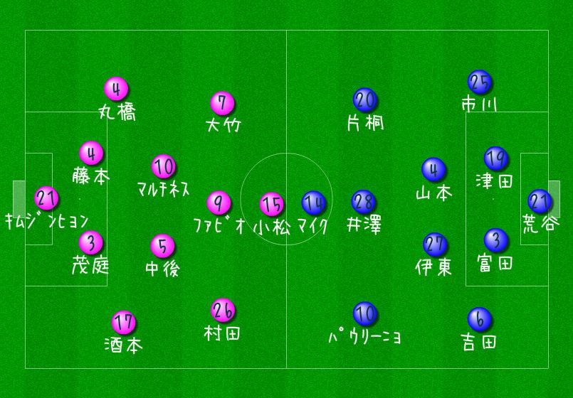 C大阪vs甲府