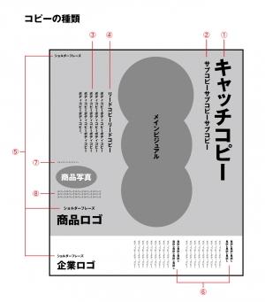 20140926-1 コピーの種類