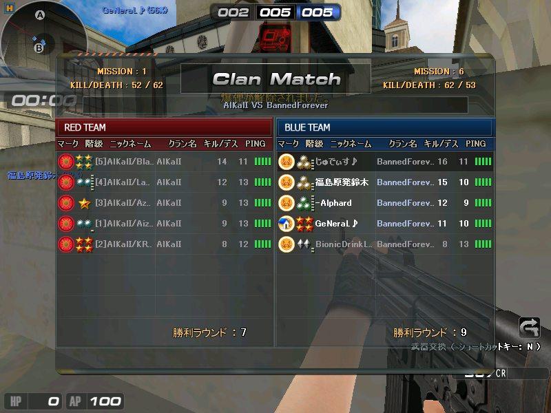 CTLW決勝戦