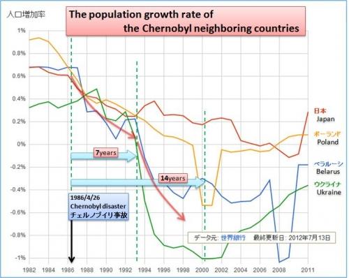 人口ウクライナ