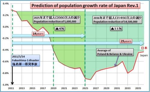 人口日本1