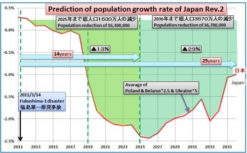 人口日本2