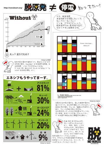 nonukeart_611_flyer_org_convert_20110626090234.jpg