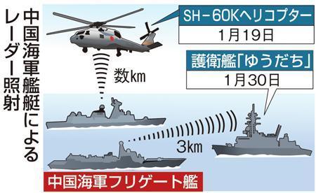 中国海軍レーダー照射