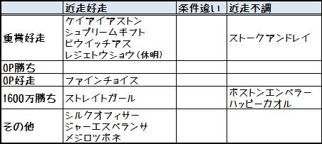 2013UHB賞実績