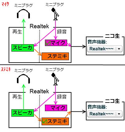 ステミキ解説3