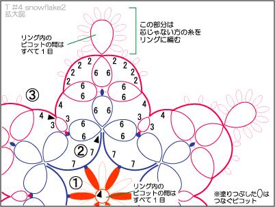 T#4-snowflake拡大図
