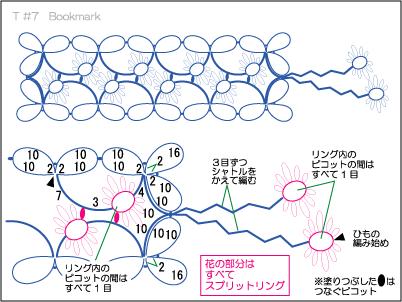 T_7Bookmark 編み図