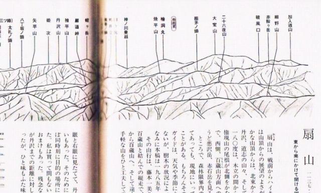扇山からの展望図b