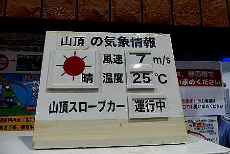山頂の気象情報♪