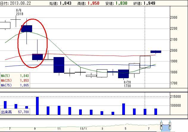 chart130807.jpg