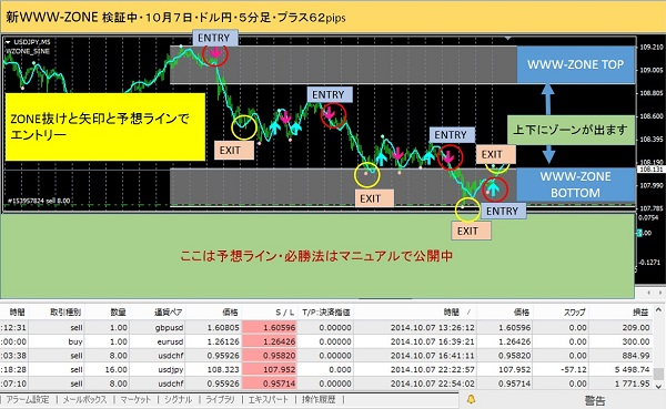 WWW-ZONE600ブログ画像1007ドル円