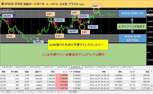 WWW-ZONE600ブログ画像1007ユーロドル