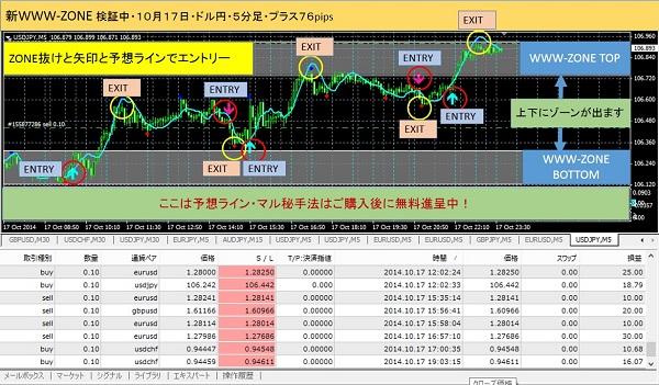 WWW-ZONE600ドルエン1020