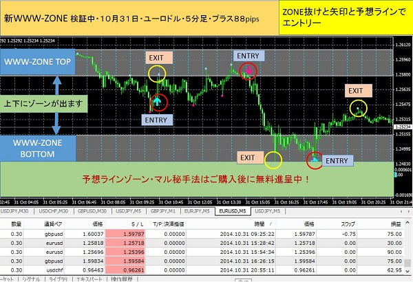 WWW-ZONEブログユーロドル600-1031