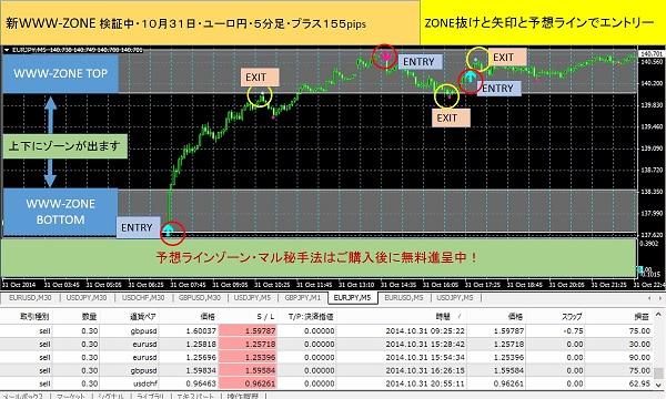 WWW-ZONEブログユーロエン600-1031