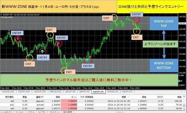 ユーロ円600-2