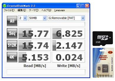 MicroSD-SuperTalent2G