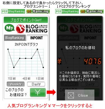 人気ブログランキング お値段