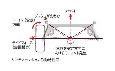Fit-rearsus2.jpg
