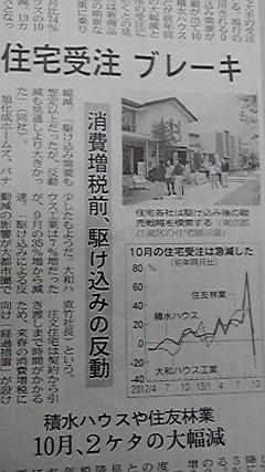 住宅販売減速