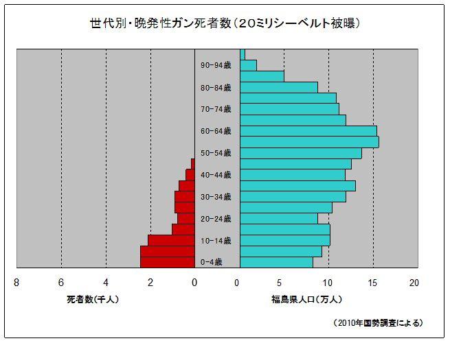 図20111231
