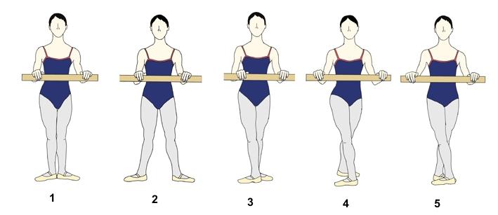 ballet-foot-position.jpg