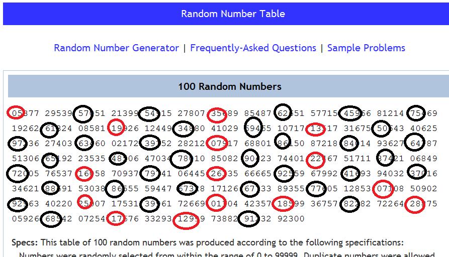 randomtable2.png