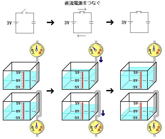 ele3_3.jpg